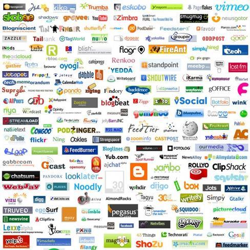 Sempre più integrazione con i Social Network grazie ad Evoluzioni Web